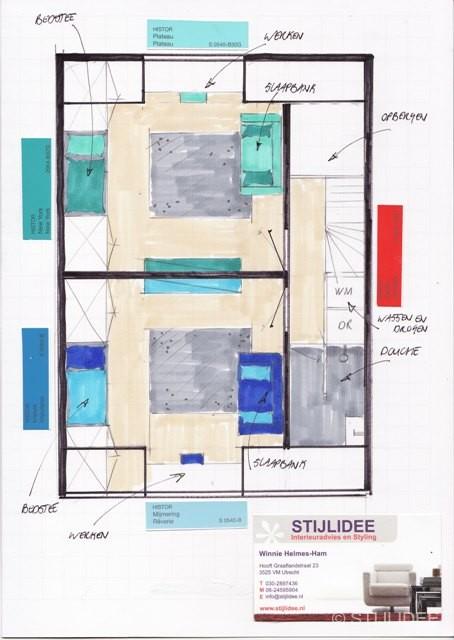Interieur En Stylingtips Voor De Zolder